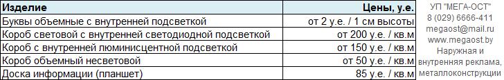Цены на объемные буквы световой короб планшет в Минске